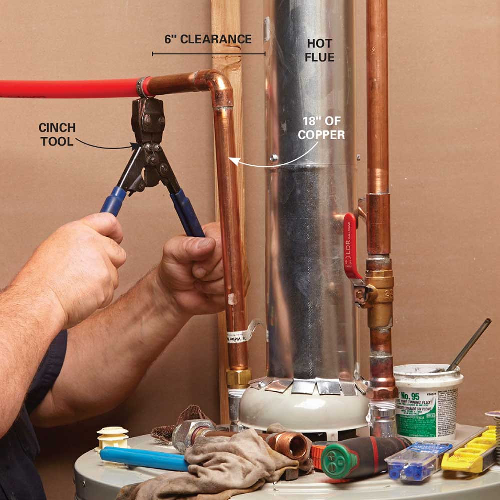 PEX TUBING – Limitations and precautions